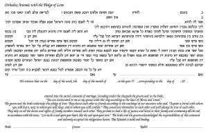 Shalom Three Layers Ketubah