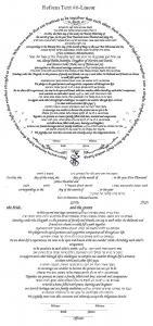 Rings of Love Ketubah