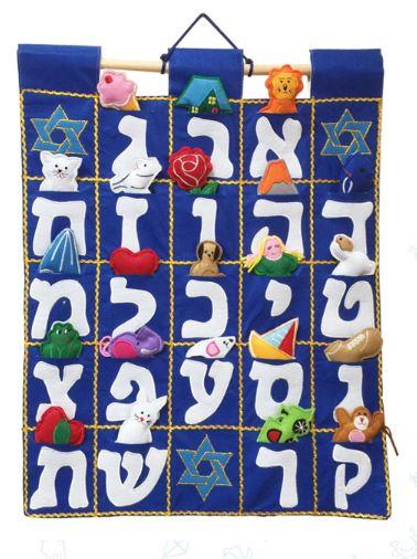 Alef Bet Wallhanging